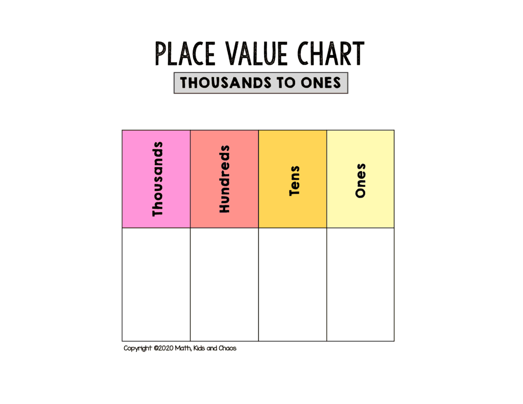 Free Printable Place Value Chart Plus Activities To Try