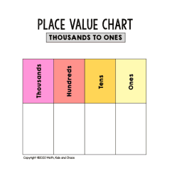 Free printable place value chart (plus activities to try!) - Math [ 791 x 1024 Pixel ]