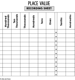 Free printable place value chart (plus activities to try!) - Math [ 808 x 1024 Pixel ]