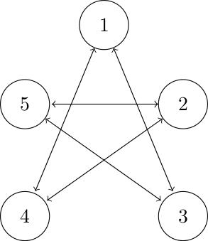 Programming, Probability, and the Modern Mathematics