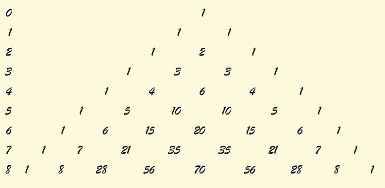 Triangolo di Pascal
