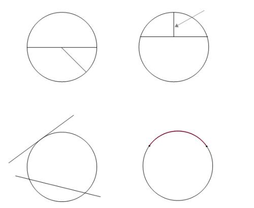 Circle Chord Diagram Circle In A Circle ~ Elsavadorla