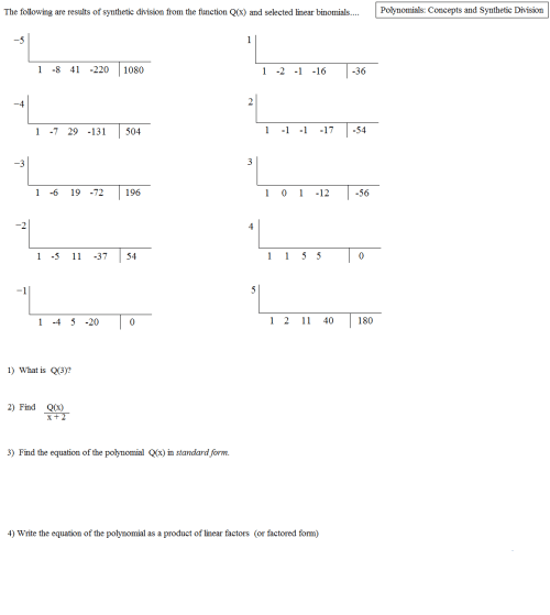 small resolution of 28 Synthetic Division Worksheet Pdf - Worksheet Project List