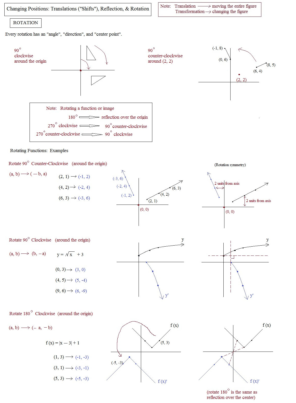 32 Sequence Of Transformations Worksheet