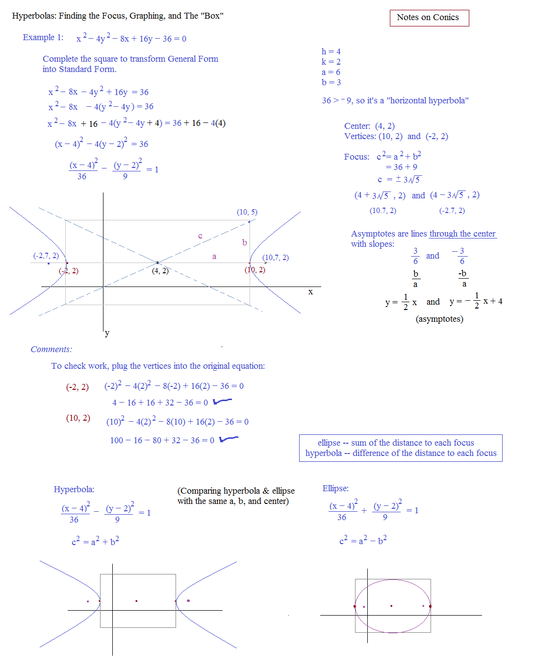 Graphing Parabolas Worksheet Conics