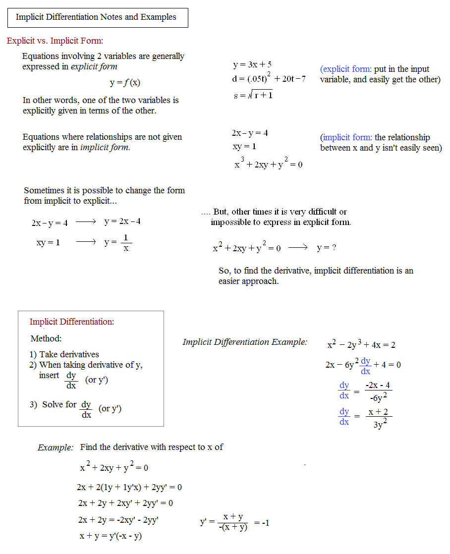 Math Plane  Implicit Differentiation Notes and Examples