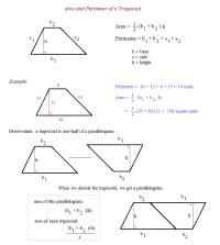Printables. Area Of Trapezoids Worksheet. Mywcct Thousands ...