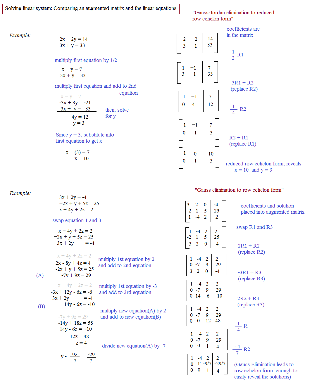 Worksheet Matrices Worksheets Grass Fedjp Worksheet