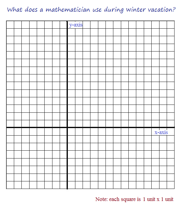Drawing Pictures: Drawing Pictures On Coordinate Plane