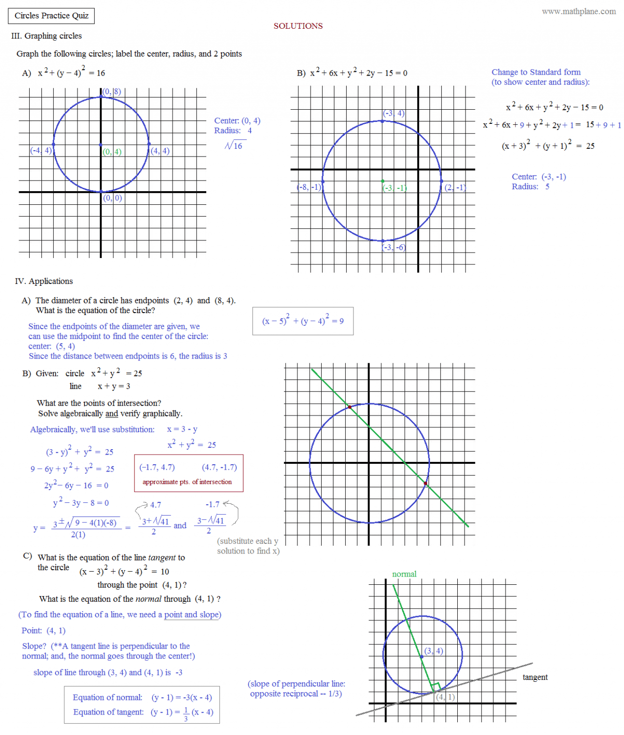 Graphing Circles Worksheet Worksheets Tutsstar Thousands