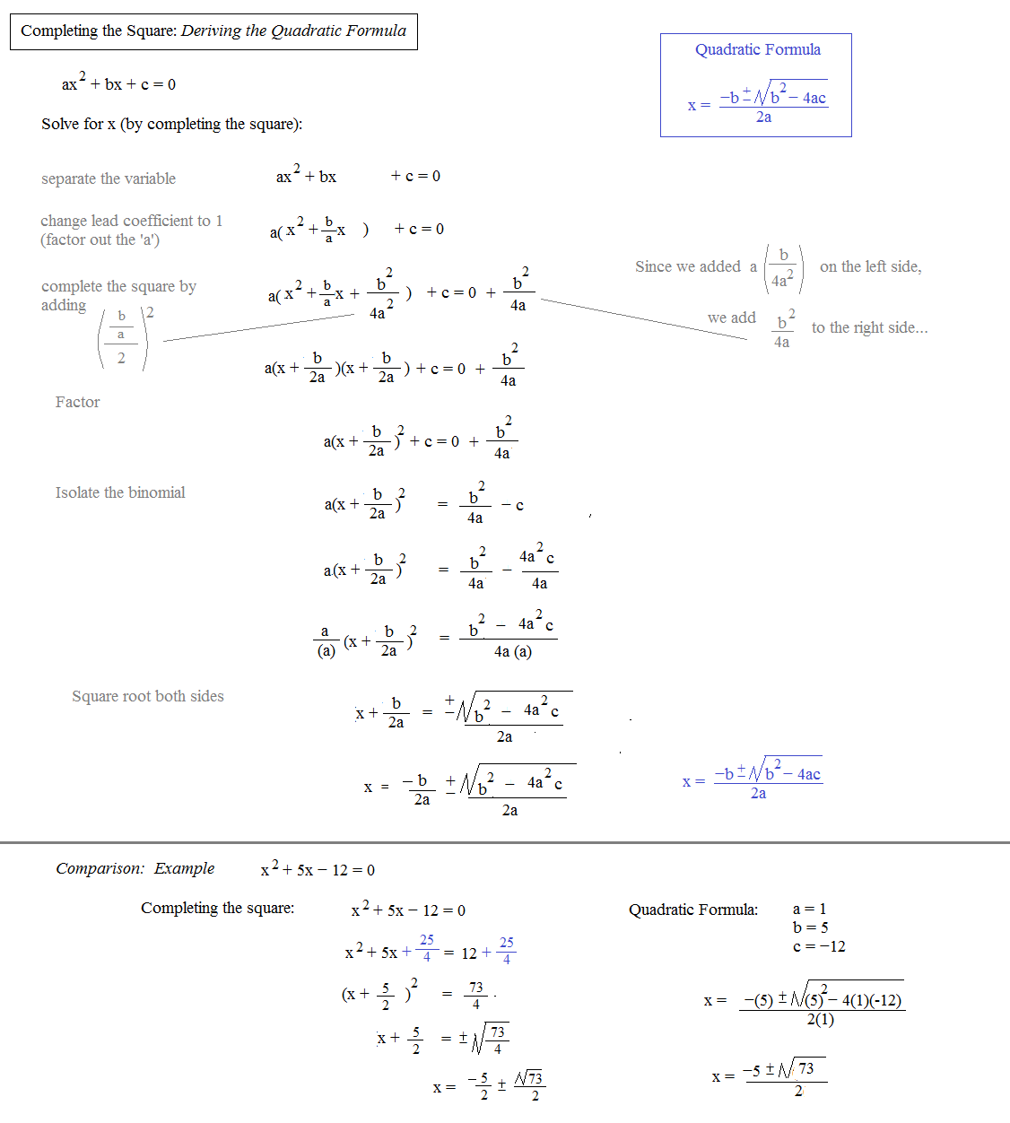Quadratic Equation Formula Prove