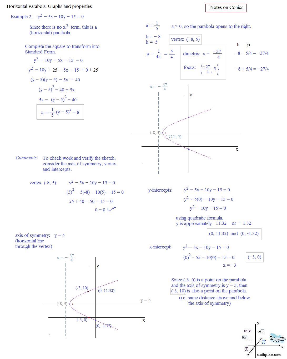 Equations Of Circle Parabola Ellipse Hyperbola