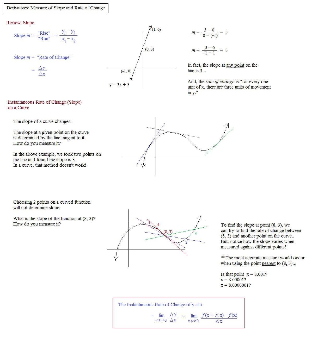 Worksheet Slope As A Rate Of Change Worksheet Grass