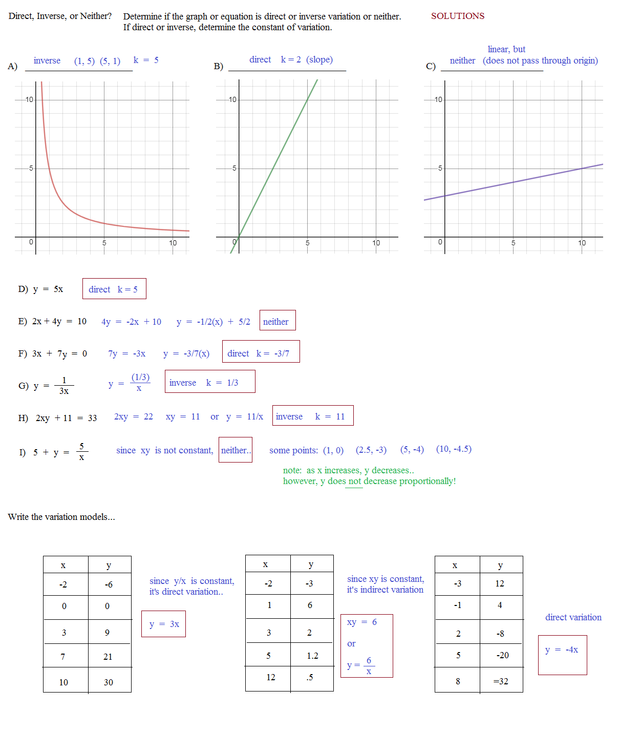 Geic Variation Worksheet