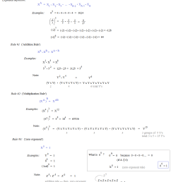 Math Plane - Simplifying Negative Exponents and Variables [ 1318 x 1113 Pixel ]