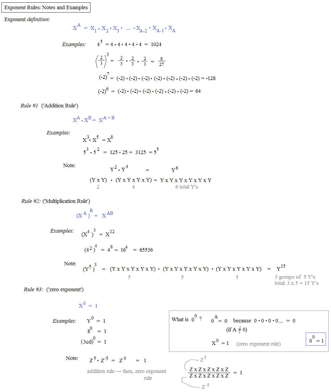 hight resolution of Math Plane - Simplifying Negative Exponents and Variables