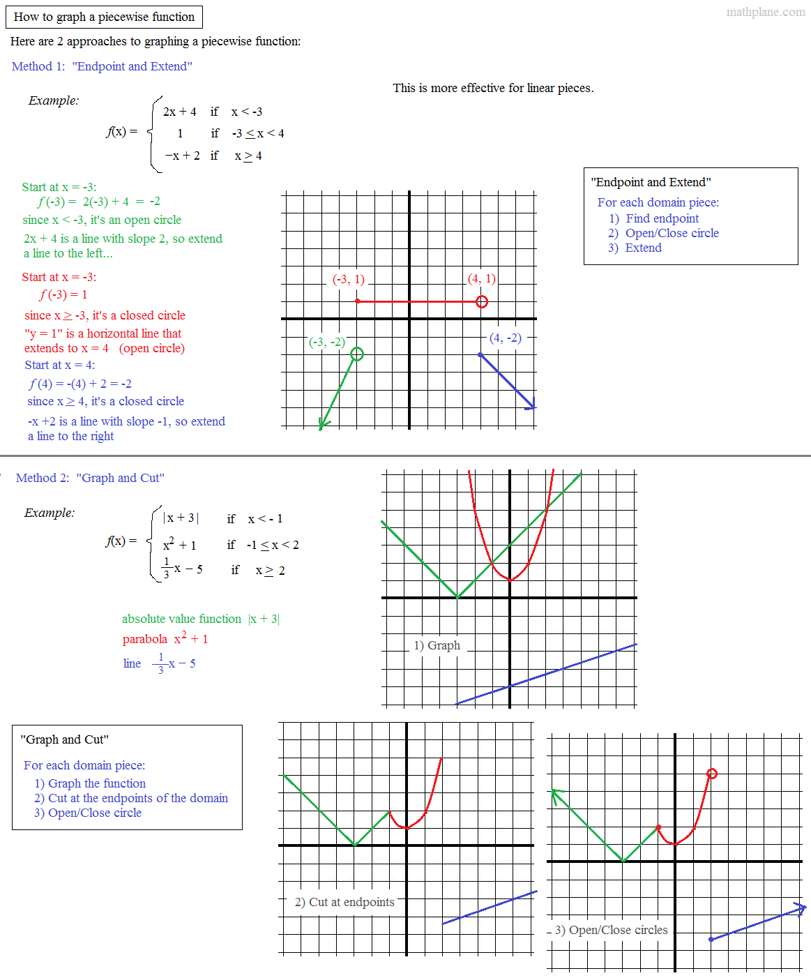 Math 2 Piecewise Functions Worksheet 2 Answers