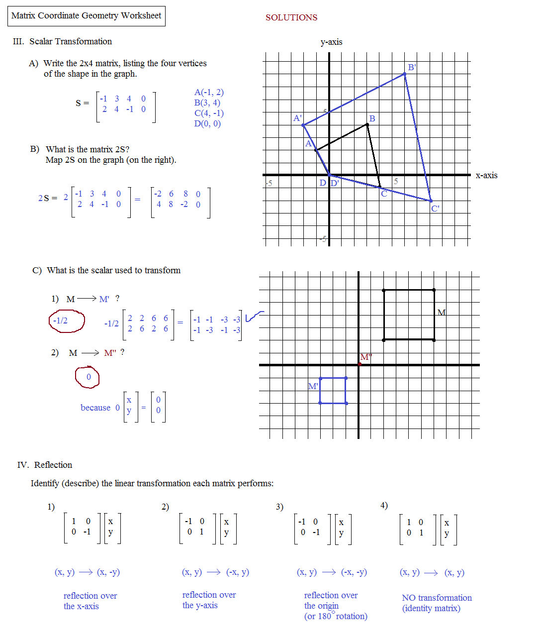 Worksheet Graphing Reflections