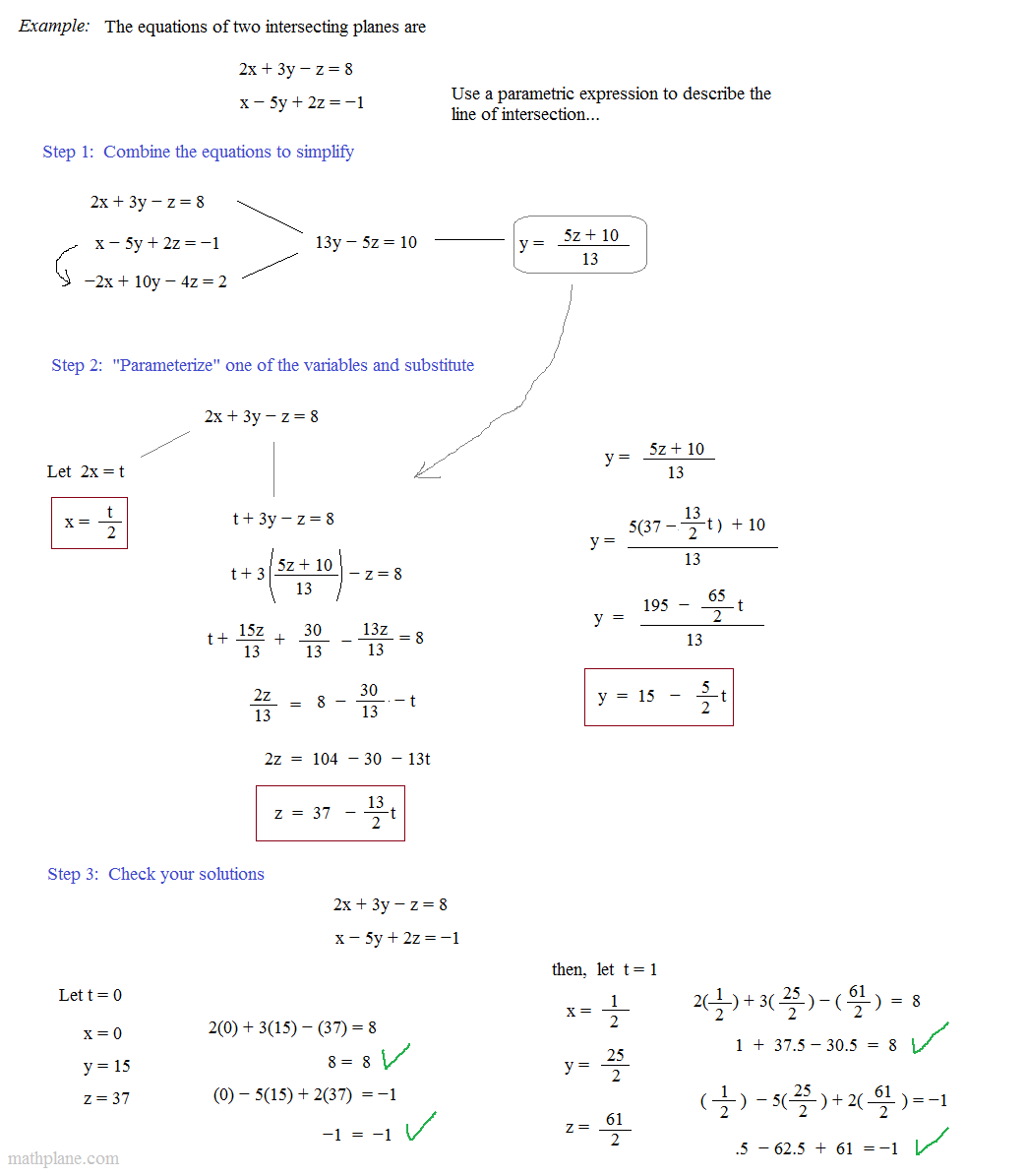 Parametric Functions Worksheet