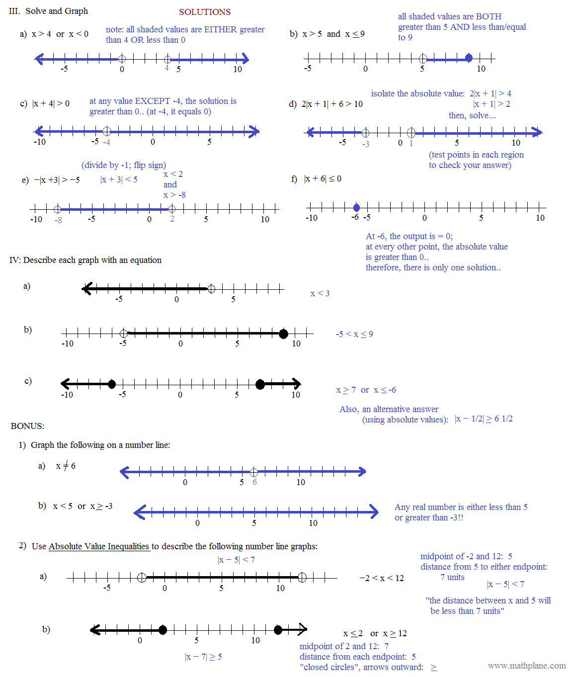 2 Step Graphing Inequalities Worksheet