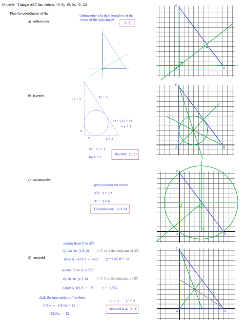 small resolution of Coordinate Geometry Straight Line Worksheets   Printable Worksheets and  Activities for Teachers