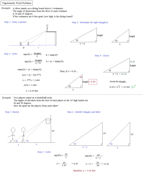 small resolution of Basic Trigonometry Worksheets   Printable Worksheets and Activities for  Teachers