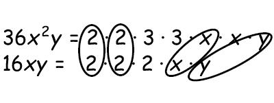 Finding the greatest common factor (Pre-Algebra, Discover