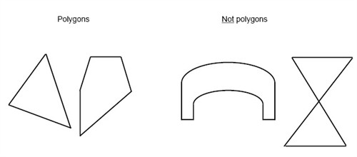 Polygons (Geometry, Points, Lines, Planes and Angles