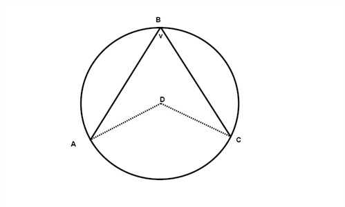 Inscribed angles and polygons (Geometry, Circles)