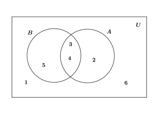 venn diagram calculator 4 sets