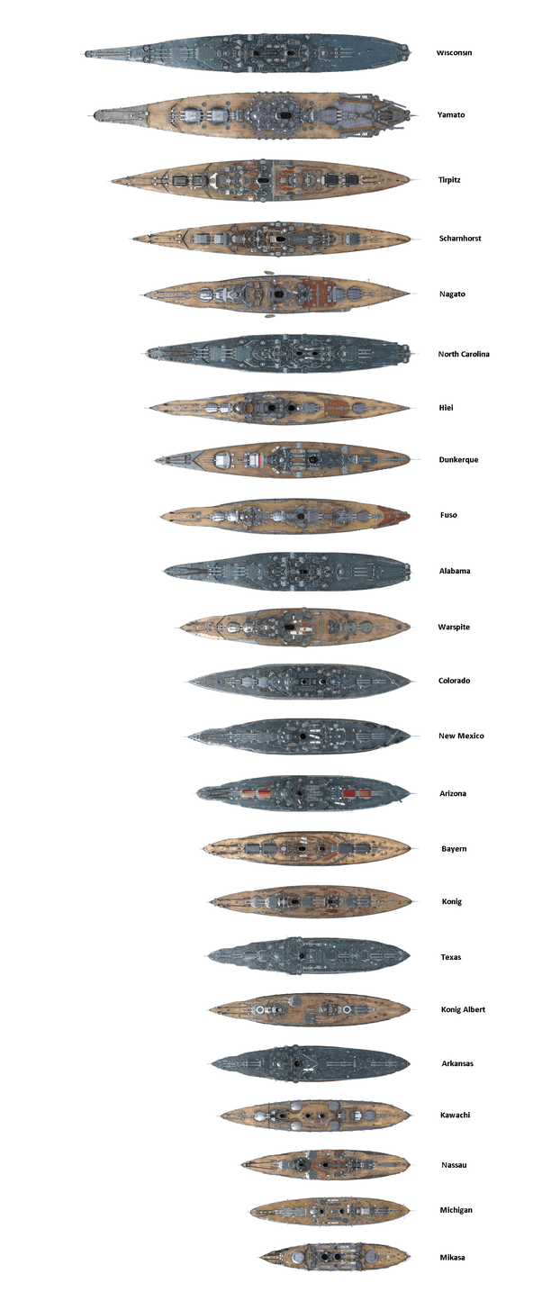 Figure 4: Battleship Size Comparison.