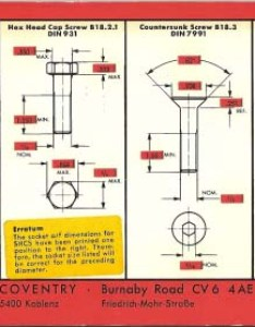 also slide charts rh mathsinstruments