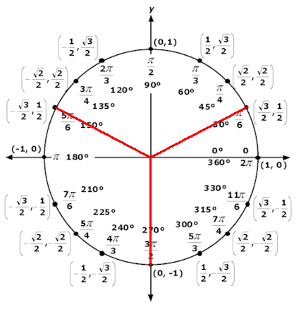 Trigonometry formula calculator