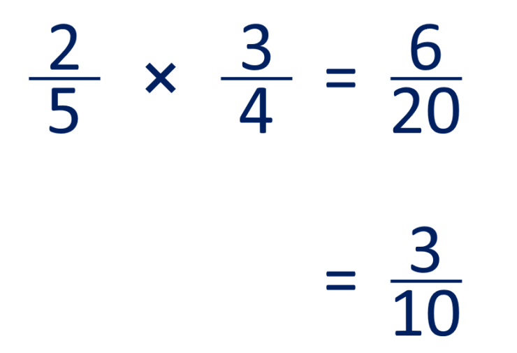 multiplying fractions together example