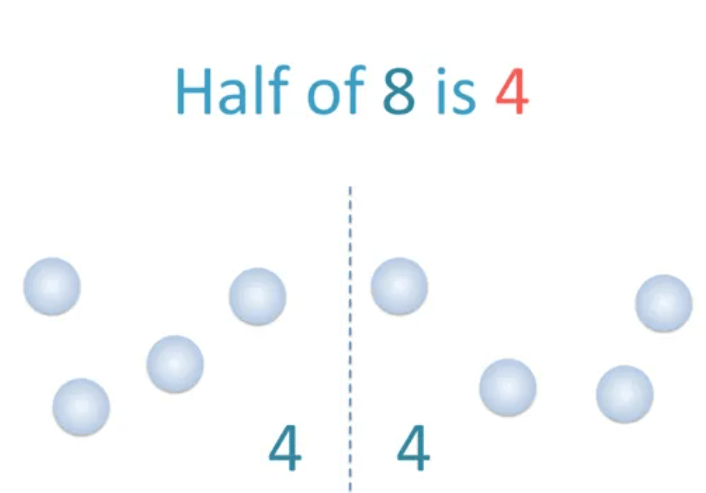 halving a number