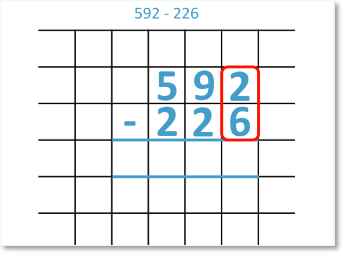 592 - 226 displayed using the column subtraction method
