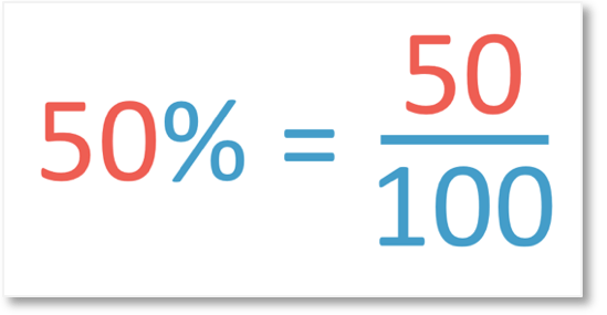 example of converting 50 percent to a fraction out of 100