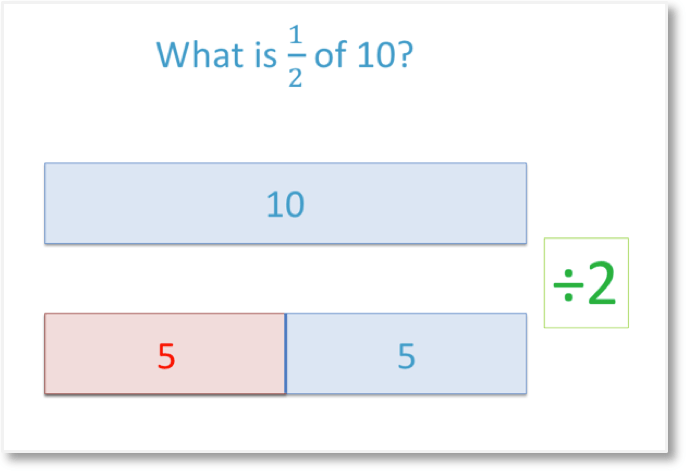 one half of 10 is 5