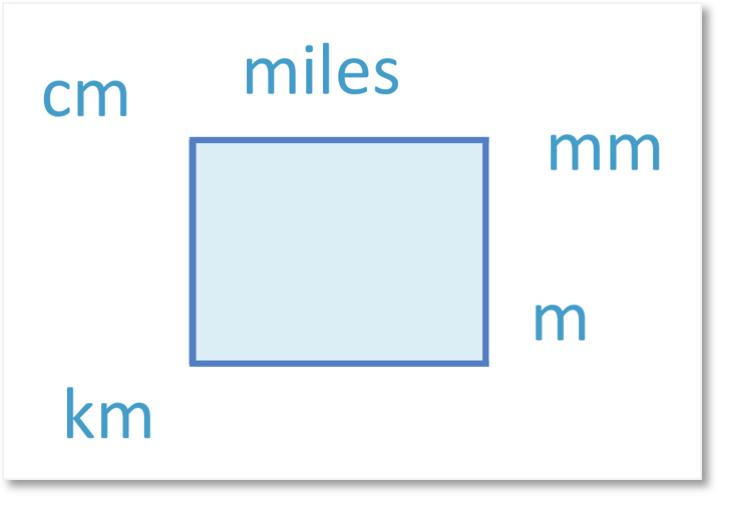 units of measurements for perimeter