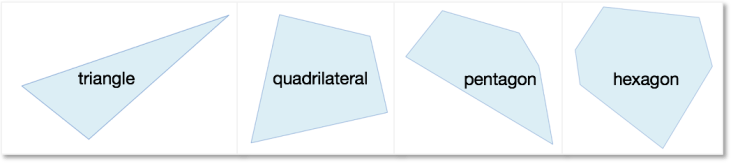 common irregular Shape examples