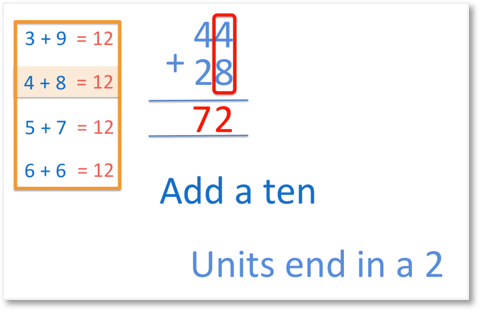 how to add 44 and 28 fast mentally