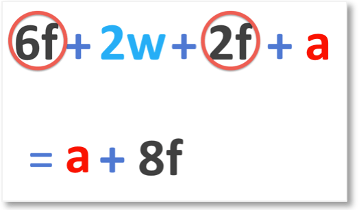 collecting like terms in 6f + 2w + 2f + a by adding coefficients