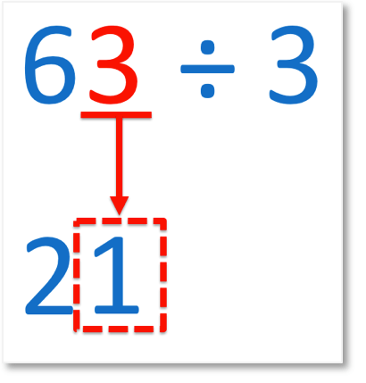 63 divided by 3 = 21