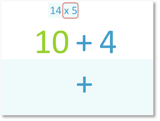 14 x 5 approached by partitioning 14 into 10 and 4