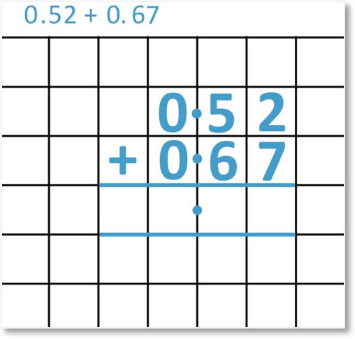 adding decimals 0.52 + 0.67 set out as a column addition