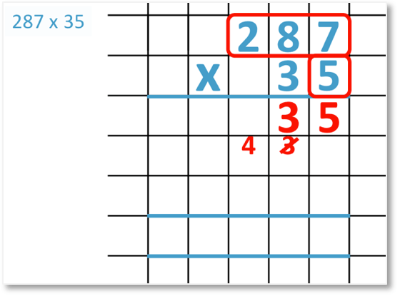 287 x 35 set out in long multiplication with 5 x 80 = 400