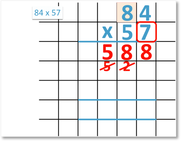 84 x 57 multiplying by the units, 80 x 7 = 56