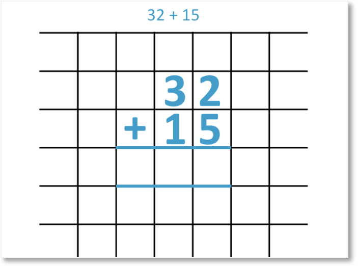 32 + 15 set out in column addition