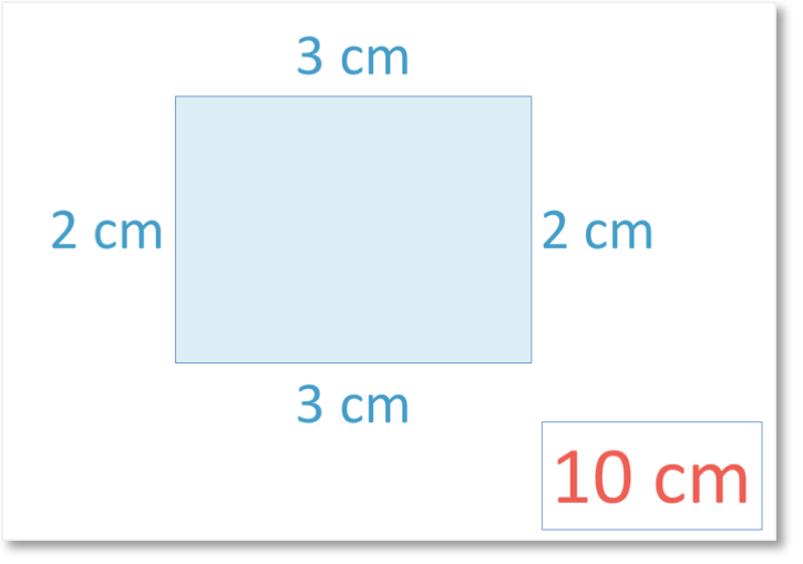 A rectangle of length 3cm and width 2cm and perimeter = 10cm
