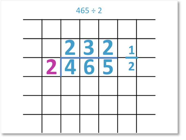 465 divided by 2 = 232 and a half shown as a short division